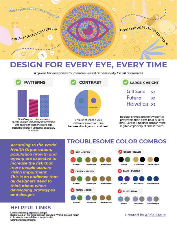 Design for Every Eye